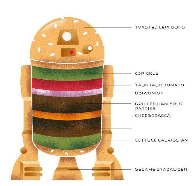 212 – Star Burger