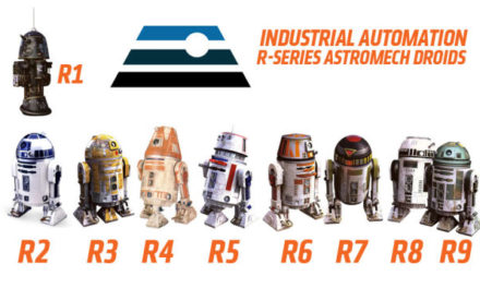 97 – Droid rights