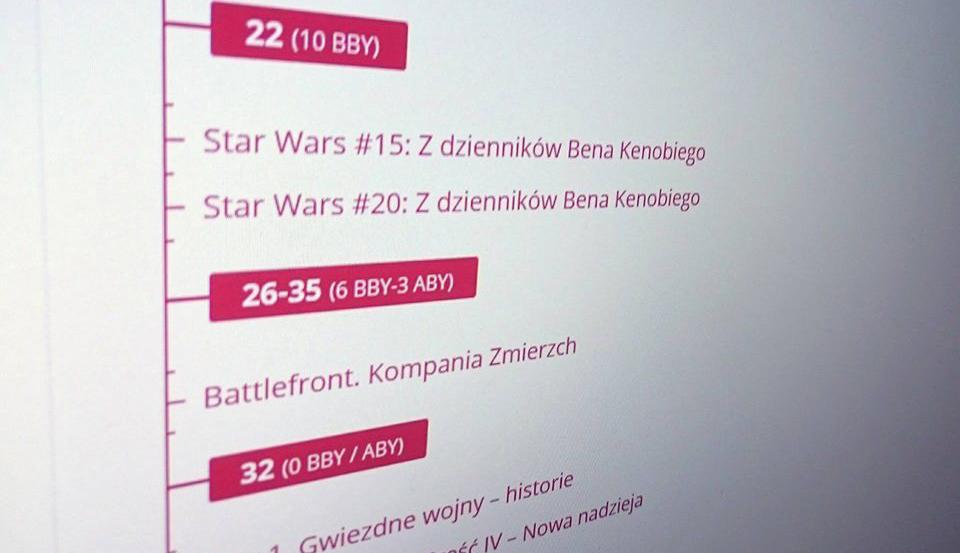 StarWars.pl prezentuje: Chronologia nowego kanonu