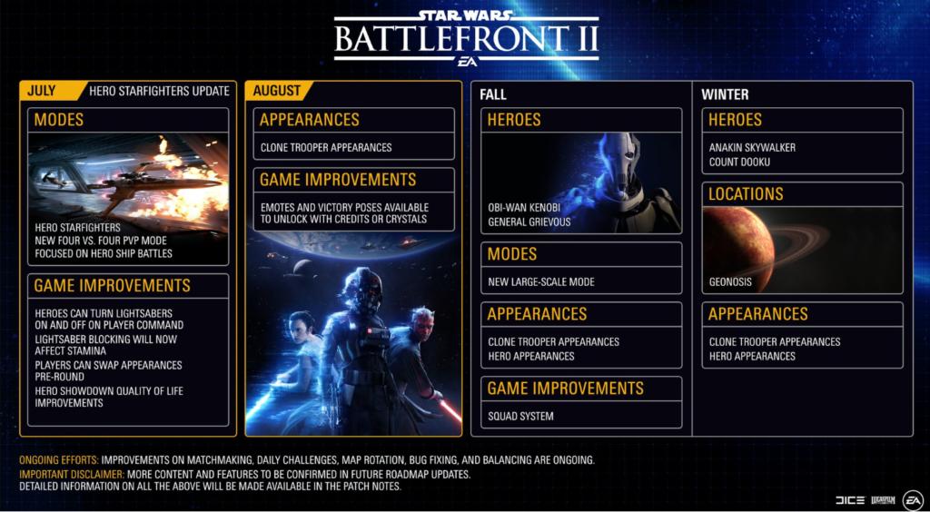 aktualizacja battlefront 2